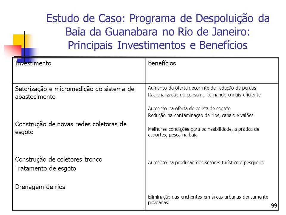 99 Estudo de Caso: Programa de Despoluição da Baia da Guanabara no Rio de Janeiro: Principais Investimentos e Benefícios InvestimentoBenefícios Setori