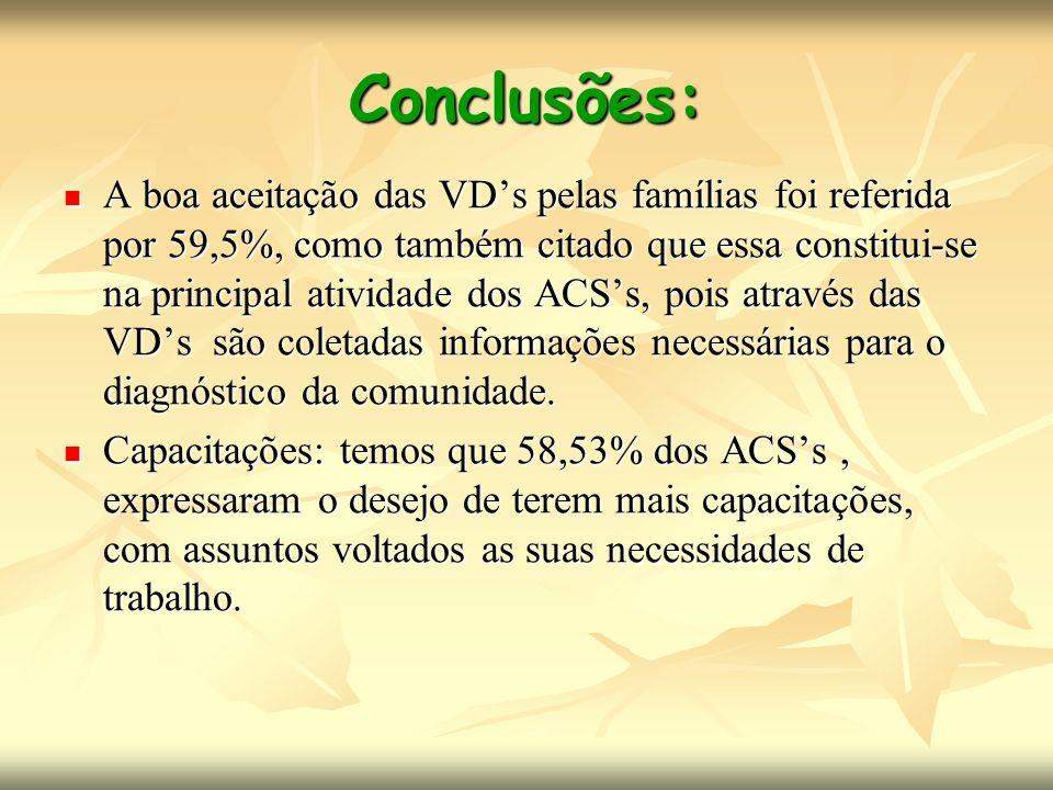 Conclusões: A boa aceitação das VDs pelas famílias foi referida por 59,5%, como também citado que essa constitui-se na principal atividade dos ACSs, p
