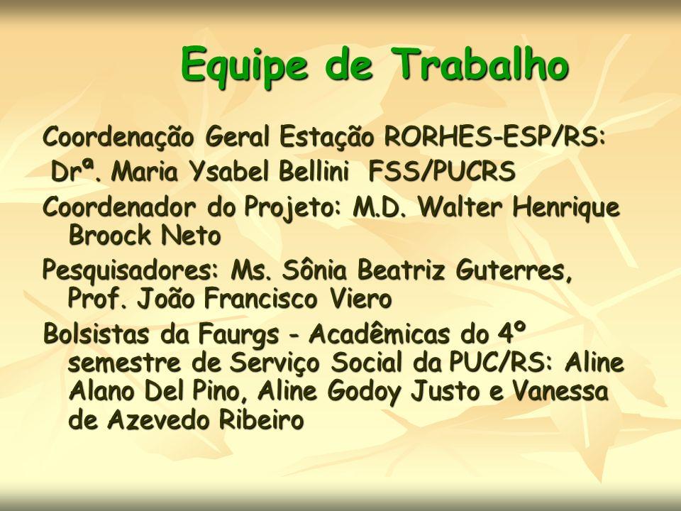 Equipe de Trabalho Coordenação Geral Estação RORHES-ESP/RS: Drª. Maria Ysabel Bellini FSS/PUCRS Drª. Maria Ysabel Bellini FSS/PUCRS Coordenador do Pro