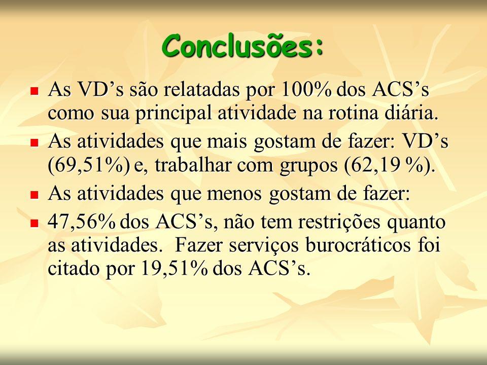 Conclusões: As VDs são relatadas por 100% dos ACSs como sua principal atividade na rotina diária. As VDs são relatadas por 100% dos ACSs como sua prin