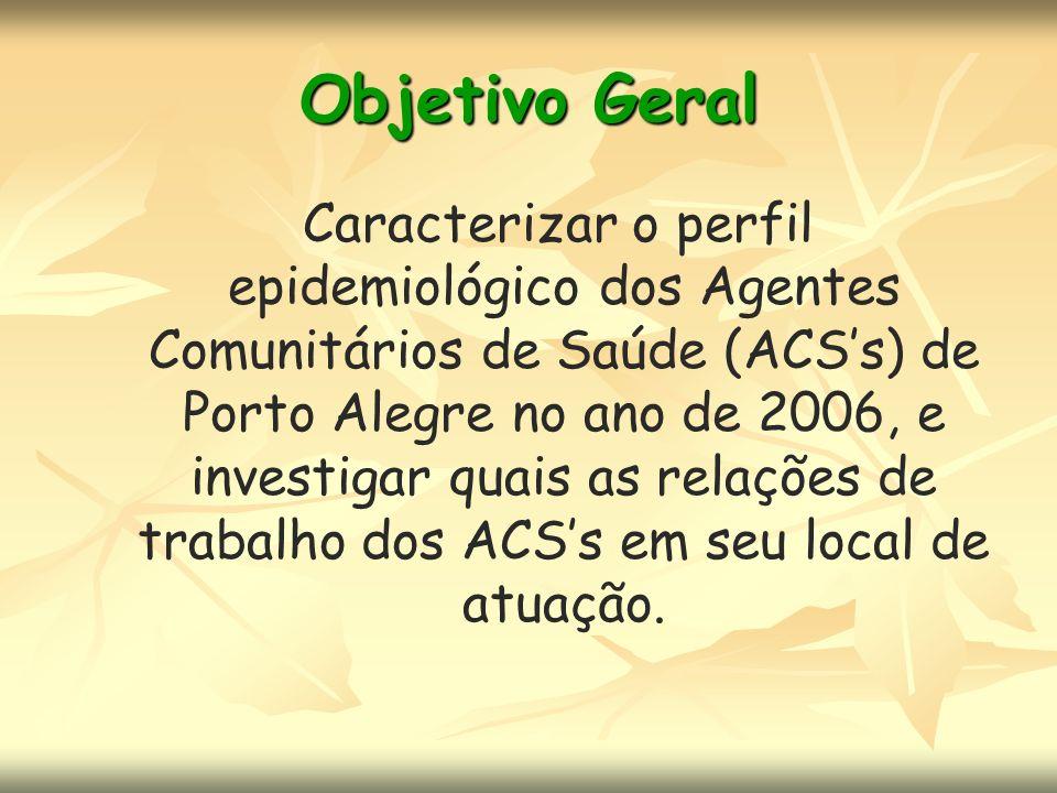 Objetivo Geral Caracterizar o perfil epidemiológico dos Agentes Comunitários de Saúde (ACSs) de Porto Alegre no ano de 2006, e investigar quais as rel
