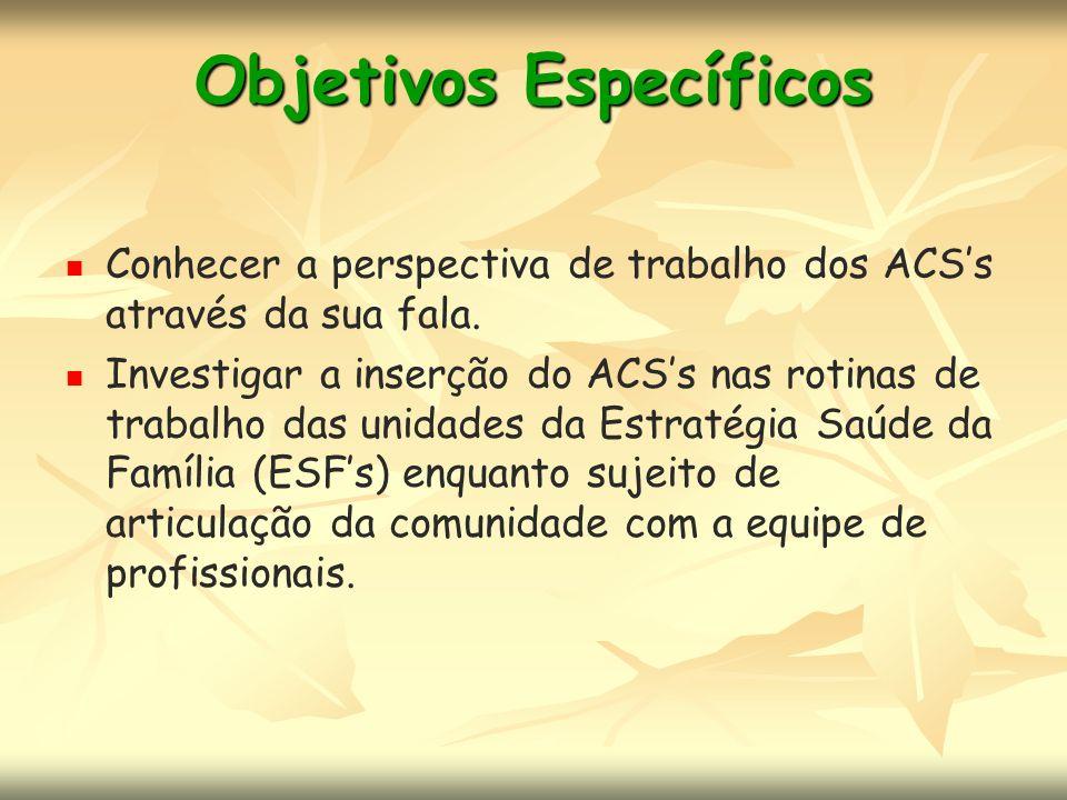 Objetivos Específicos Conhecer a perspectiva de trabalho dos ACSs através da sua fala. Investigar a inserção do ACSs nas rotinas de trabalho das unida