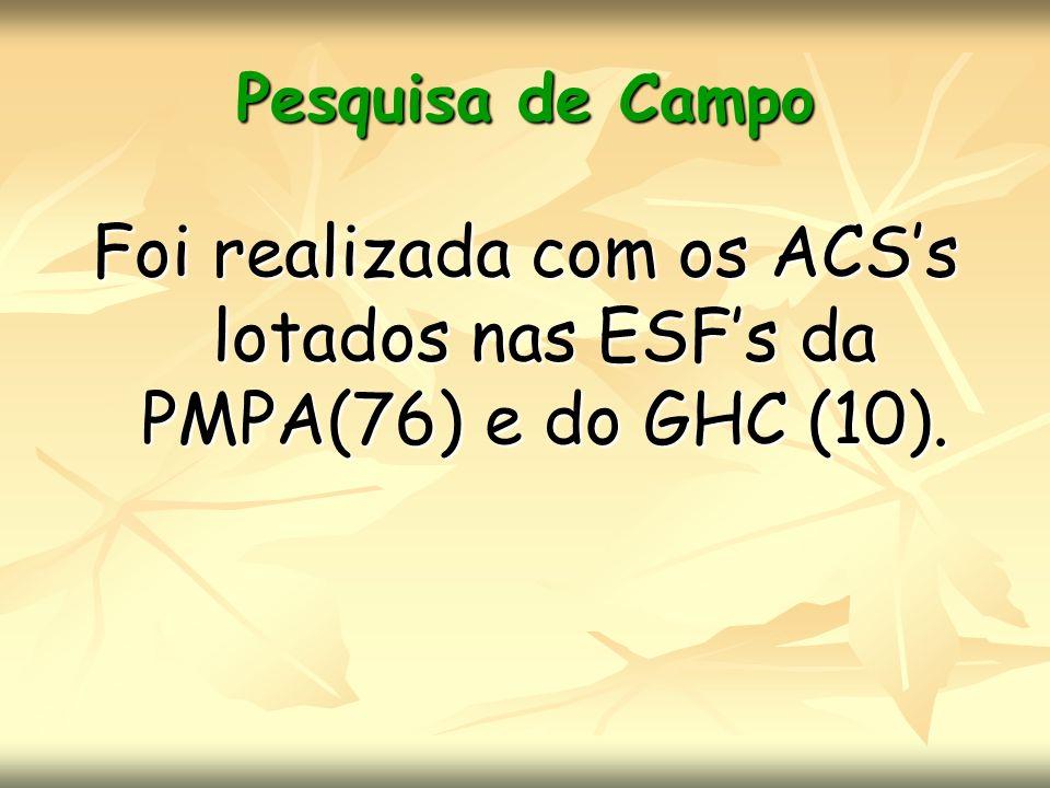 Pesquisa de Campo Foi realizada com os ACSs lotados nas ESFs da PMPA(76) e do GHC (10).