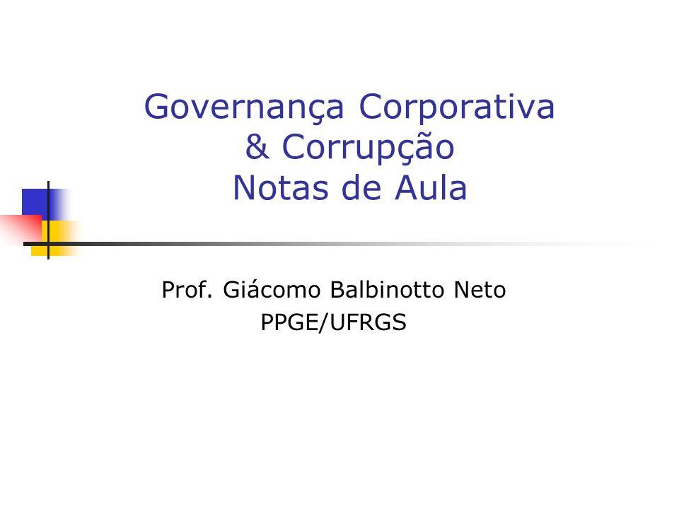 Governança Corporativa & Corrupção Notas de Aula Prof. Giácomo Balbinotto Neto PPGE/UFRGS