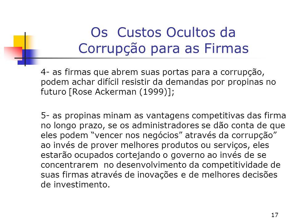 17 Os Custos Ocultos da Corrupção para as Firmas 4- as firmas que abrem suas portas para a corrupção, podem achar difícil resistir da demandas por pro
