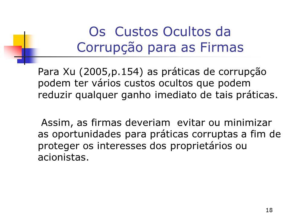 18 Os Custos Ocultos da Corrupção para as Firmas Para Xu (2005,p.154) as práticas de corrupção podem ter vários custos ocultos que podem reduzir qualq