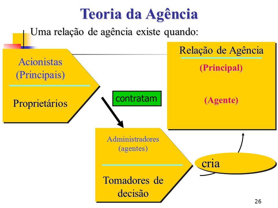 26 Uma relação de agência existe quando: Acionistas(Principais) Proprietários Administradores (agentes) Tomadores de decisão cria Relação de Agência (
