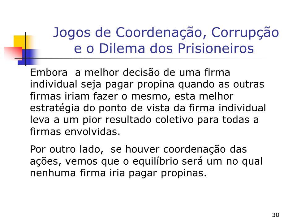 30 Jogos de Coordenação, Corrupção e o Dilema dos Prisioneiros Embora a melhor decisão de uma firma individual seja pagar propina quando as outras fir