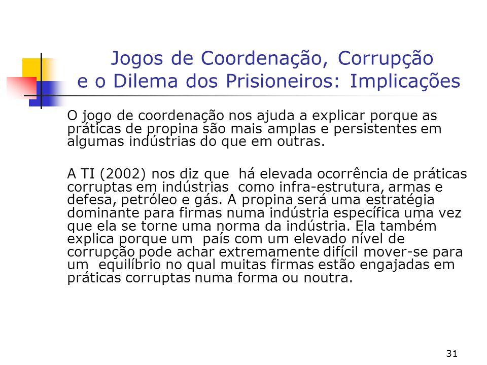 31 Jogos de Coordenação, Corrupção e o Dilema dos Prisioneiros: Implicações O jogo de coordenação nos ajuda a explicar porque as práticas de propina s