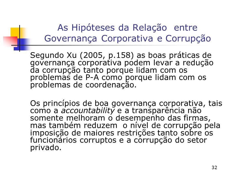 32 As Hipóteses da Relação entre Governança Corporativa e Corrupção Segundo Xu (2005, p.158) as boas práticas de governança corporativa podem levar a