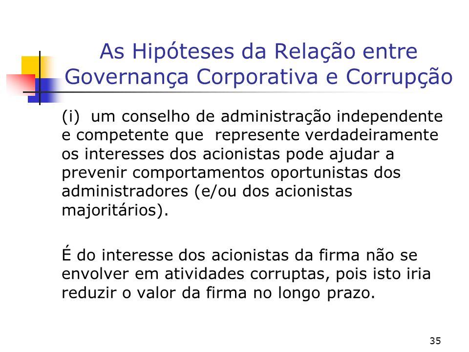 35 As Hipóteses da Relação entre Governança Corporativa e Corrupção (i) um conselho de administração independente e competente que represente verdadei