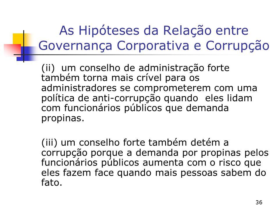 36 As Hipóteses da Relação entre Governança Corporativa e Corrupção (ii) um conselho de administração forte também torna mais crível para os administr