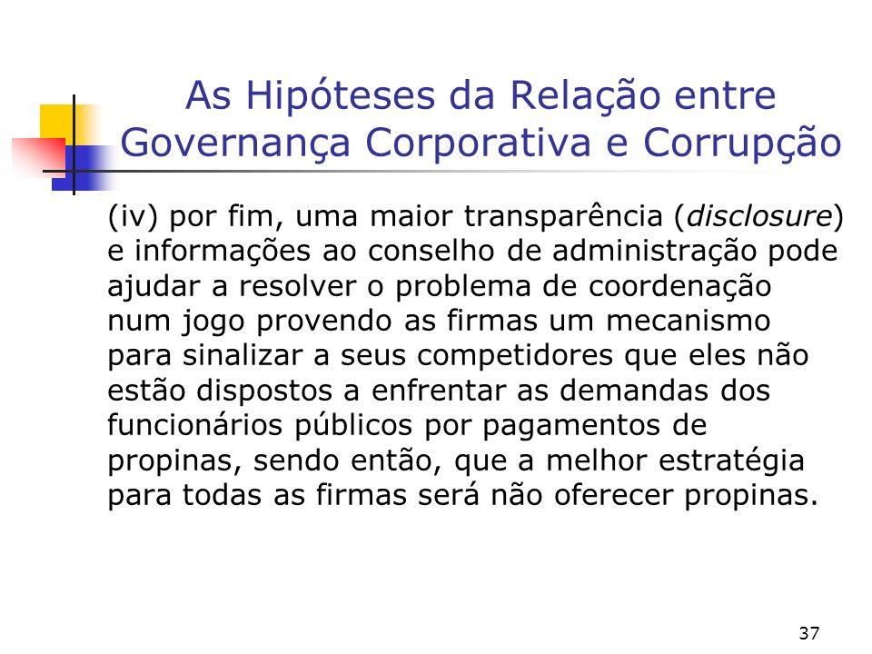 37 As Hipóteses da Relação entre Governança Corporativa e Corrupção (iv) por fim, uma maior transparência (disclosure) e informações ao conselho de ad