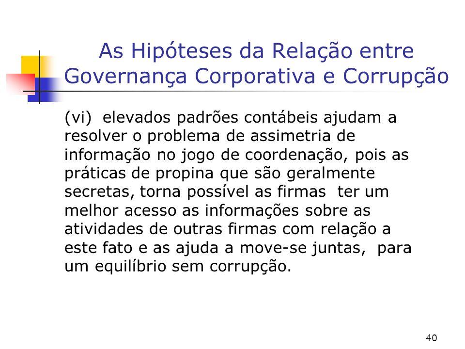 40 As Hipóteses da Relação entre Governança Corporativa e Corrupção (vi) elevados padrões contábeis ajudam a resolver o problema de assimetria de info