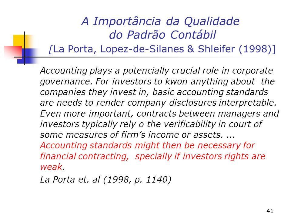 41 A Importância da Qualidade do Padrão Contábil [La Porta, Lopez-de-Silanes & Shleifer (1998)] Accounting plays a potencially crucial role in corpora