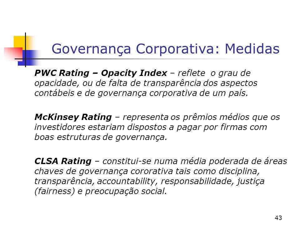 43 Governança Corporativa: Medidas PWC Rating – Opacity Index – reflete o grau de opacidade, ou de falta de transparência dos aspectos contábeis e de