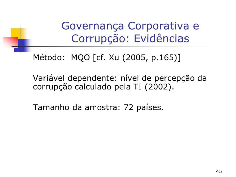 45 Governança Corporativa e Corrupção: Evidências Método: MQO [cf. Xu (2005, p.165)] Variável dependente: nível de percepção da corrupção calculado pe