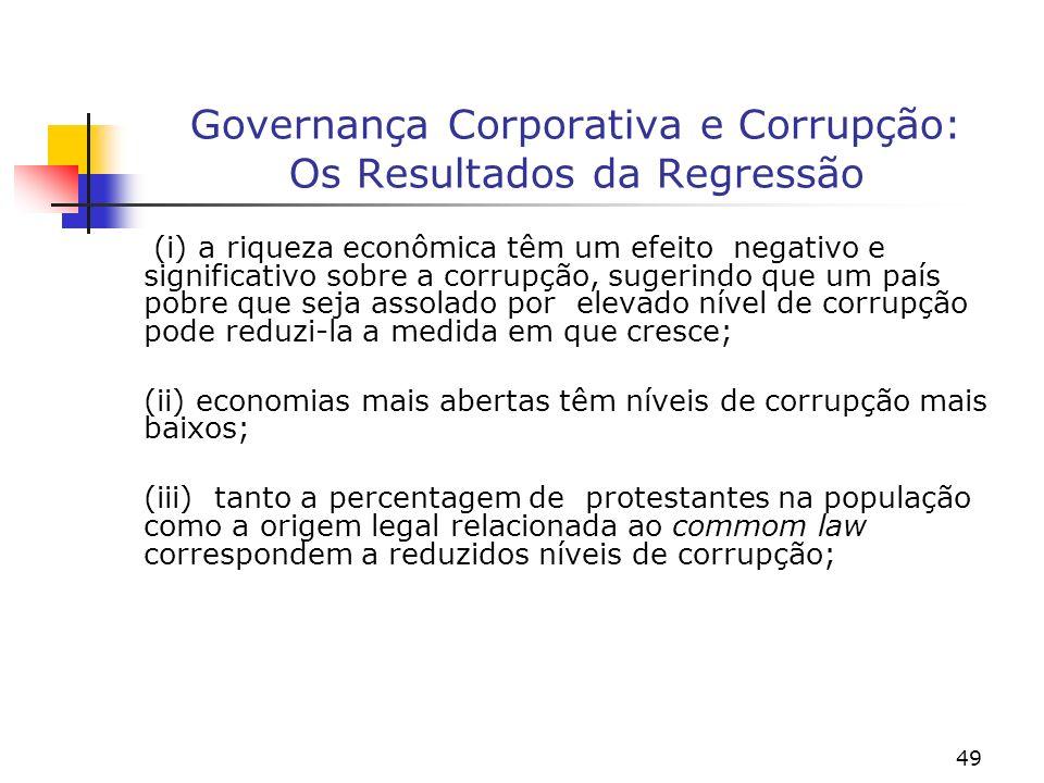 49 Governança Corporativa e Corrupção: Os Resultados da Regressão (i) a riqueza econômica têm um efeito negativo e significativo sobre a corrupção, su