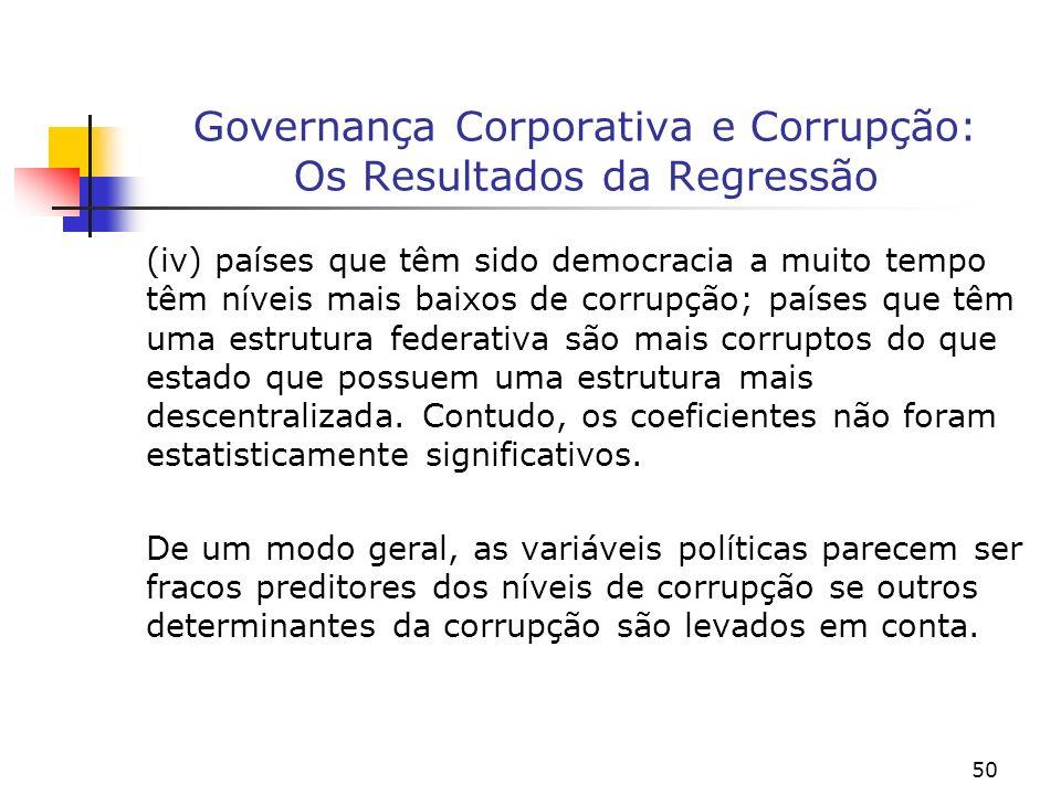 50 Governança Corporativa e Corrupção: Os Resultados da Regressão (iv) países que têm sido democracia a muito tempo têm níveis mais baixos de corrupçã