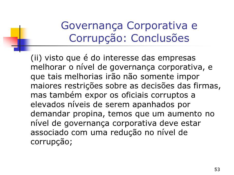 53 Governança Corporativa e Corrupção: Conclusões (ii) visto que é do interesse das empresas melhorar o nível de governança corporativa, e que tais me