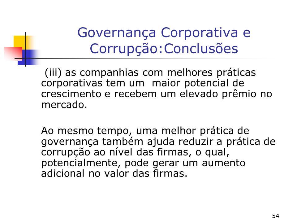 54 Governança Corporativa e Corrupção:Conclusões (iii) as companhias com melhores práticas corporativas tem um maior potencial de crescimento e recebe