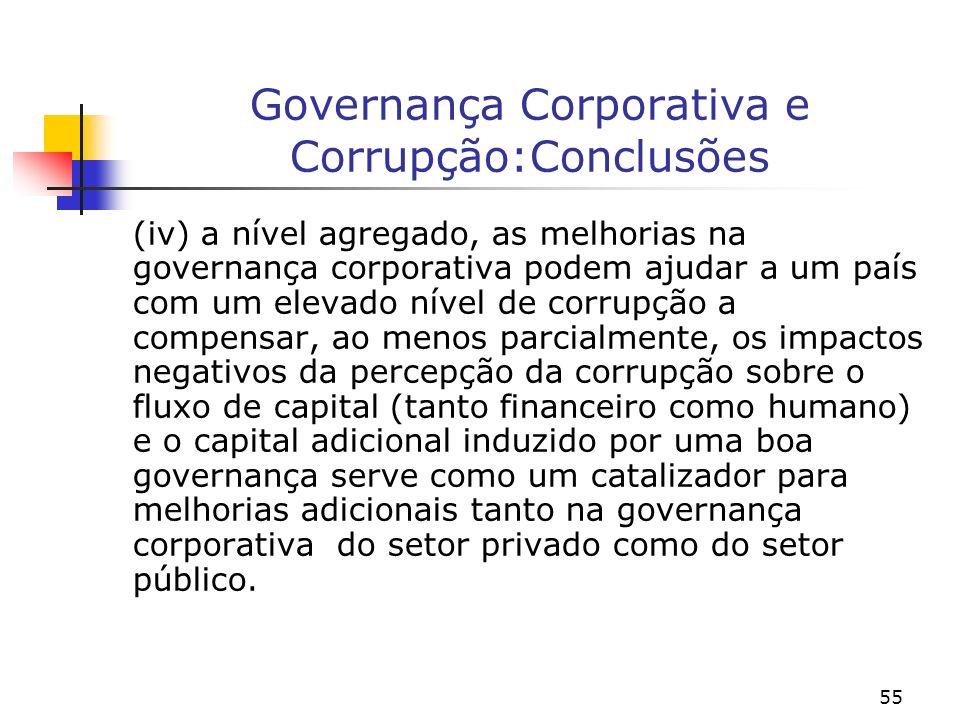 55 Governança Corporativa e Corrupção:Conclusões (iv) a nível agregado, as melhorias na governança corporativa podem ajudar a um país com um elevado n