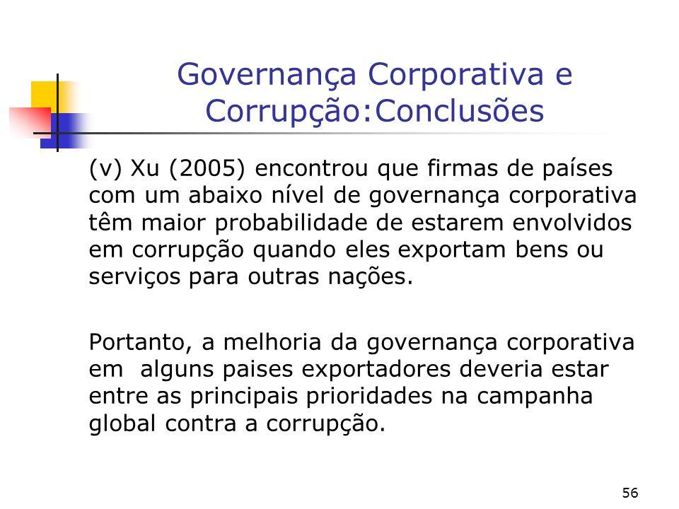 56 Governança Corporativa e Corrupção:Conclusões (v) Xu (2005) encontrou que firmas de países com um abaixo nível de governança corporativa têm maior