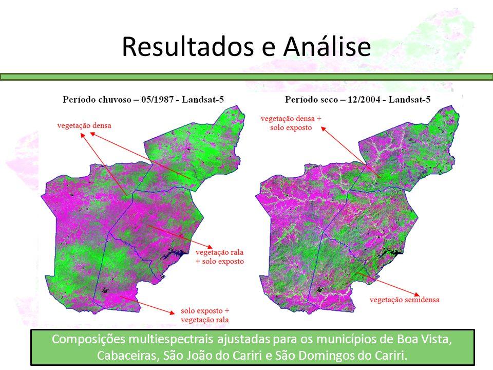 Resultados e Análise Composições multiespectrais ajustadas para os municípios de Boa Vista, Cabaceiras, São João do Cariri e São Domingos do Cariri.