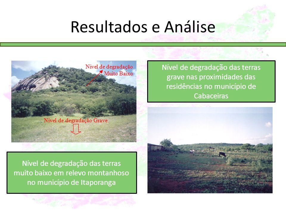 Nível de degradação das terras grave nas proximidades das residências no município de Cabaceiras Nível de degradação das terras muito baixo em relevo montanhoso no município de Itaporanga