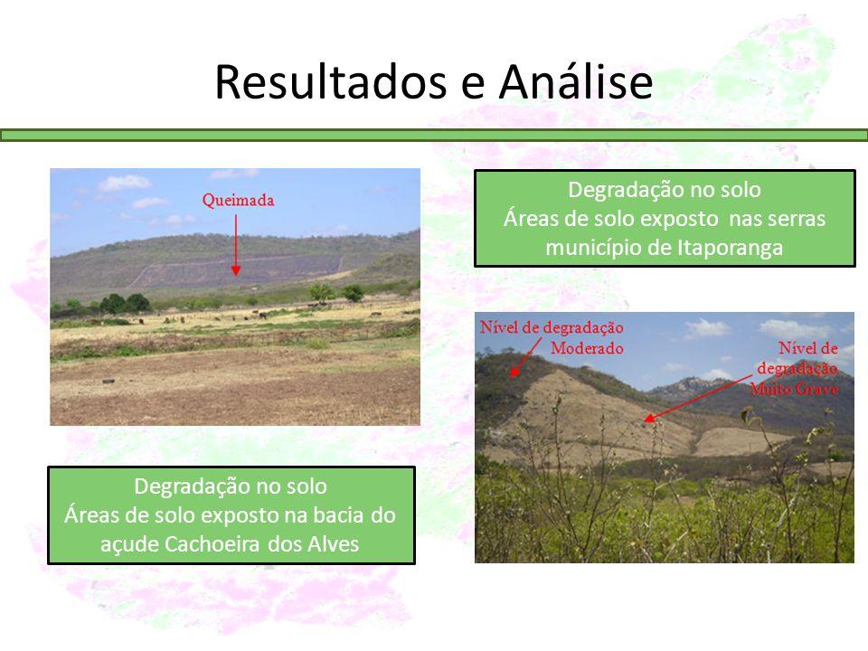 Resultados e Análise Degradação no solo Áreas de solo exposto na bacia do açude Cachoeira dos Alves Degradação no solo Áreas de solo exposto nas serras município de Itaporanga
