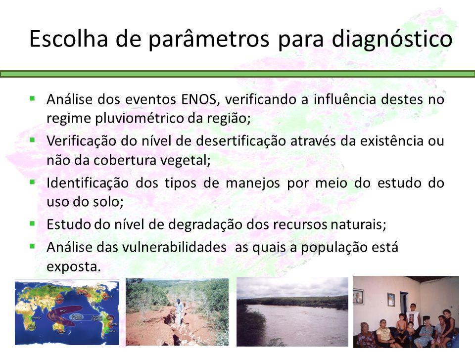 Diagramação do problema Identificação das atividades antrópicas que causam o processo de desertificação; Auxiliar no processo de elaboração de políticas públicas; Ajudar a promover a sustentabilidade dos recursos na região.