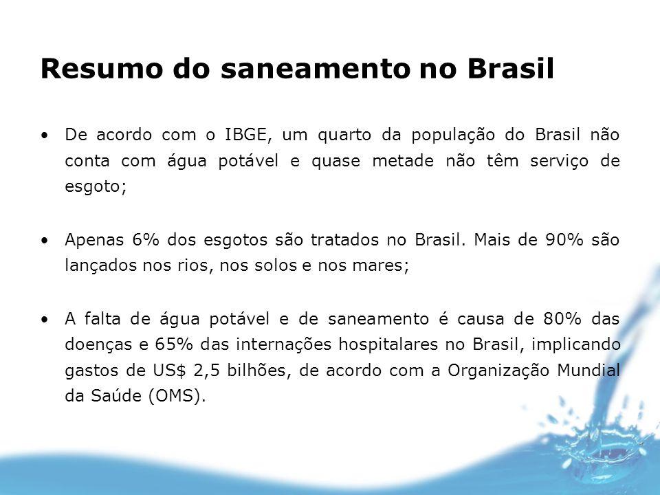 Resumo do saneamento no Brasil De acordo com o IBGE, um quarto da população do Brasil não conta com água potável e quase metade não têm serviço de esg