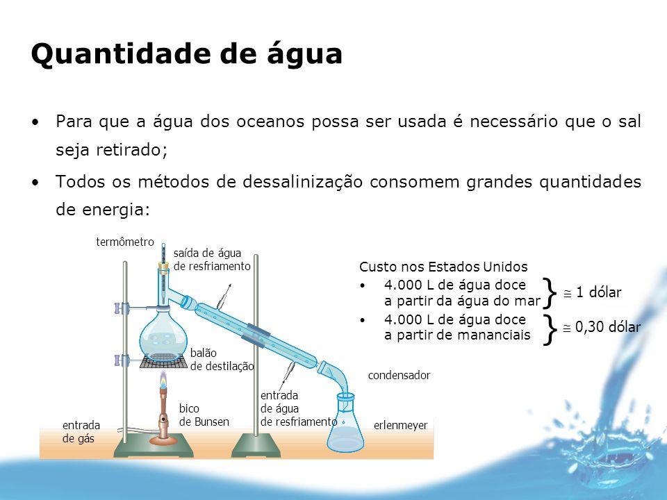 Quantidade de água Para que a água dos oceanos possa ser usada é necessário que o sal seja retirado; Todos os métodos de dessalinização consomem grand