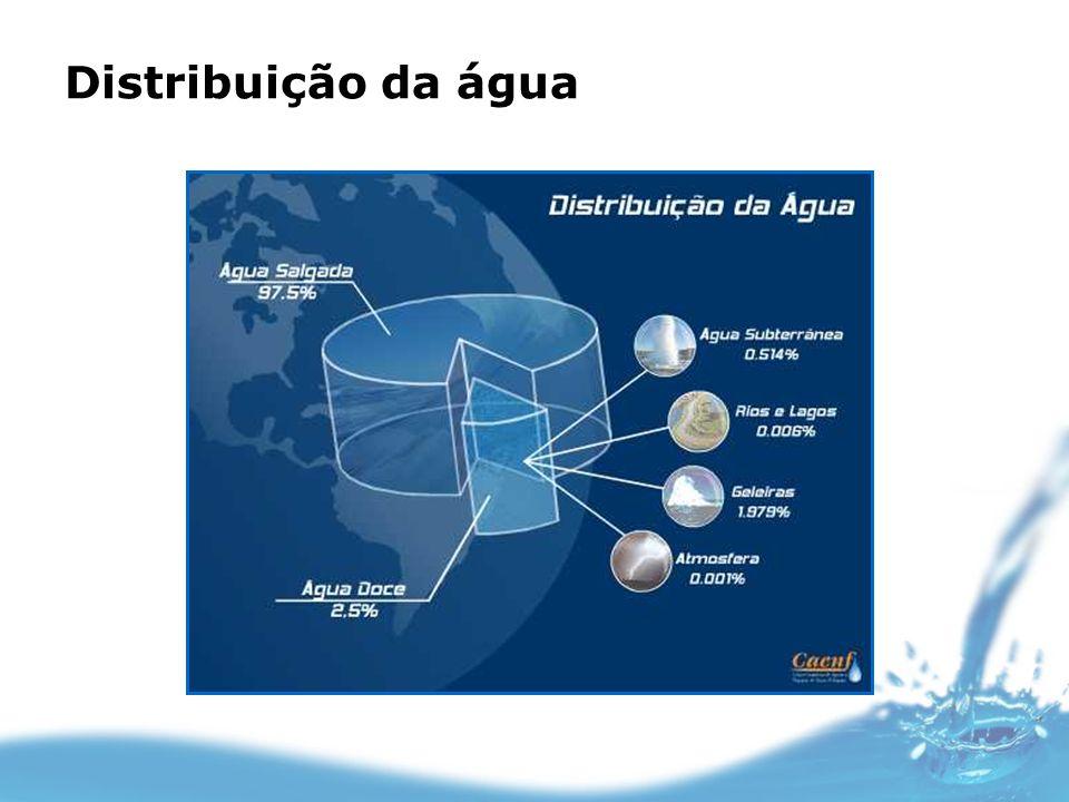 Distribuição da água