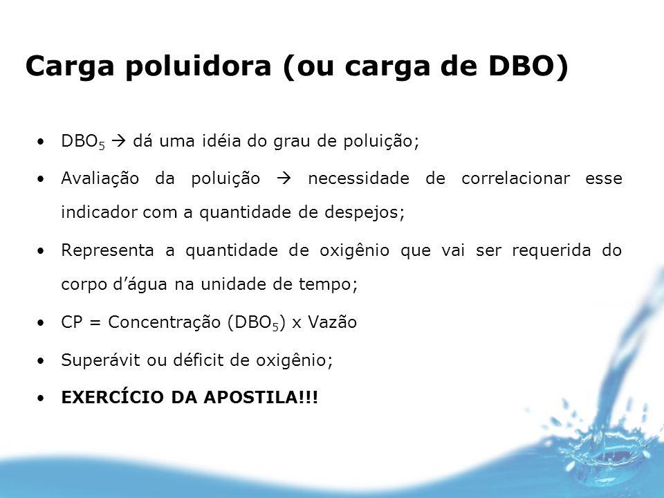 Carga poluidora (ou carga de DBO) DBO 5 dá uma idéia do grau de poluição; Avaliação da poluição necessidade de correlacionar esse indicador com a quan