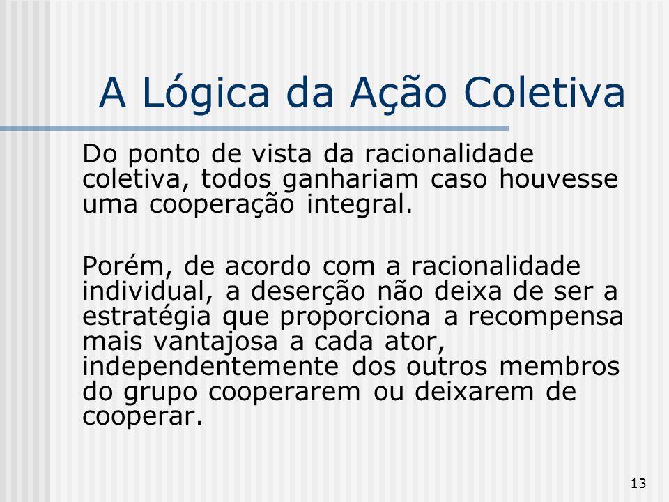 13 A Lógica da Ação Coletiva Do ponto de vista da racionalidade coletiva, todos ganhariam caso houvesse uma cooperação integral. Porém, de acordo com