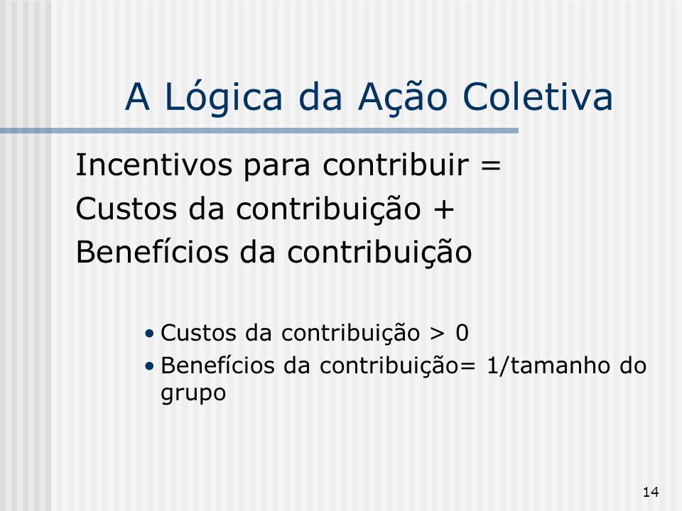 14 A Lógica da Ação Coletiva Incentivos para contribuir = Custos da contribuição + Benefícios da contribuição Custos da contribuição > 0 Benefícios da contribuição= 1/tamanho do grupo