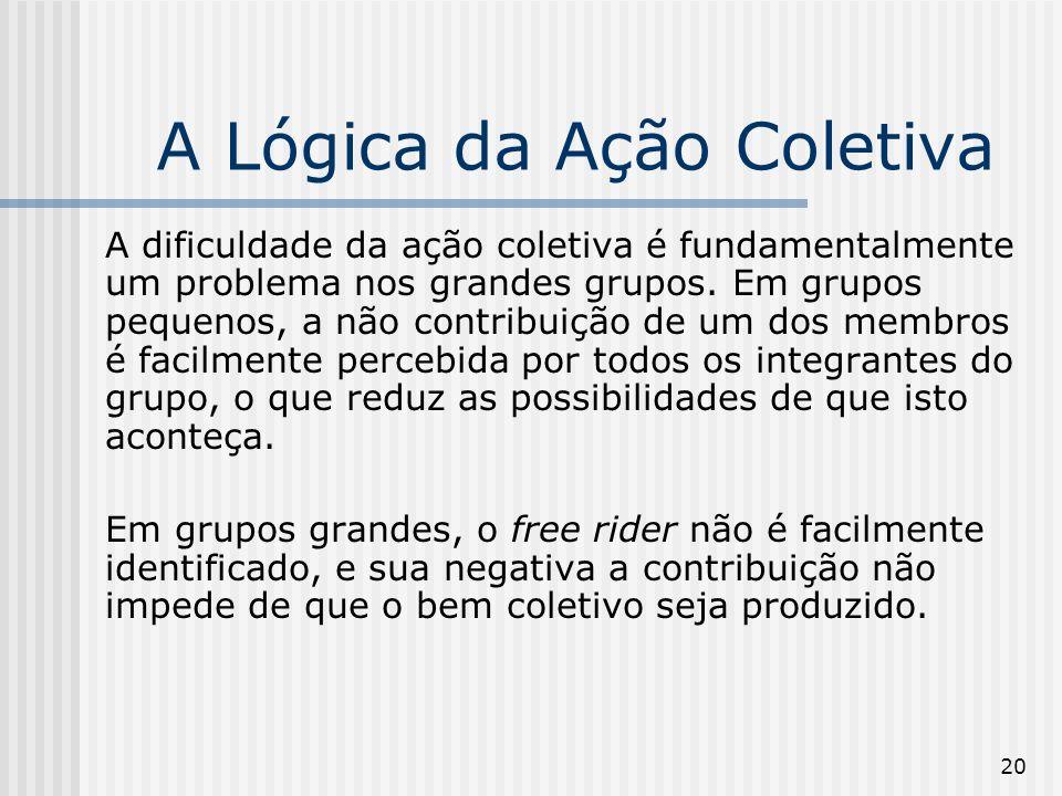 20 A Lógica da Ação Coletiva A dificuldade da ação coletiva é fundamentalmente um problema nos grandes grupos. Em grupos pequenos, a não contribuição