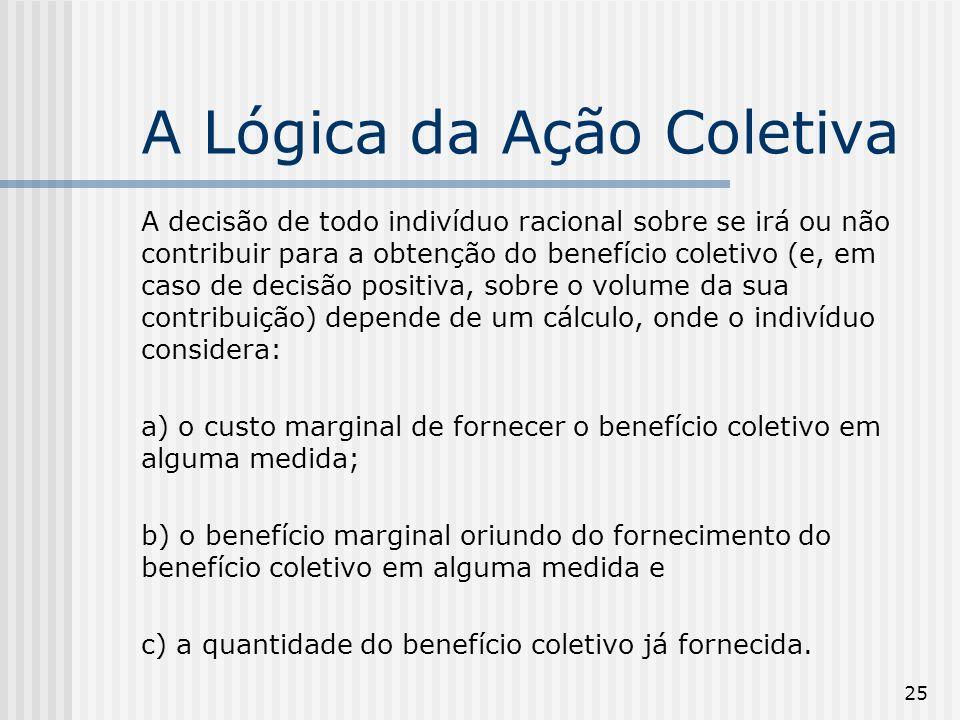 25 A Lógica da Ação Coletiva A decisão de todo indivíduo racional sobre se irá ou não contribuir para a obtenção do benefício coletivo (e, em caso de