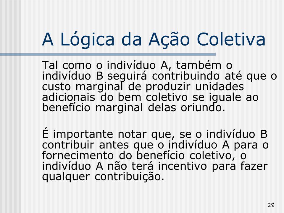 29 A Lógica da Ação Coletiva Tal como o indivíduo A, também o indivíduo B seguirá contribuindo até que o custo marginal de produzir unidades adicionais do bem coletivo se iguale ao benefício marginal delas oriundo.