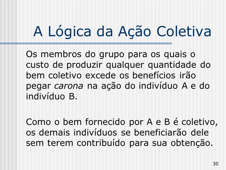 30 A Lógica da Ação Coletiva Os membros do grupo para os quais o custo de produzir qualquer quantidade do bem coletivo excede os benefícios irão pegar carona na ação do indivíduo A e do indivíduo B.