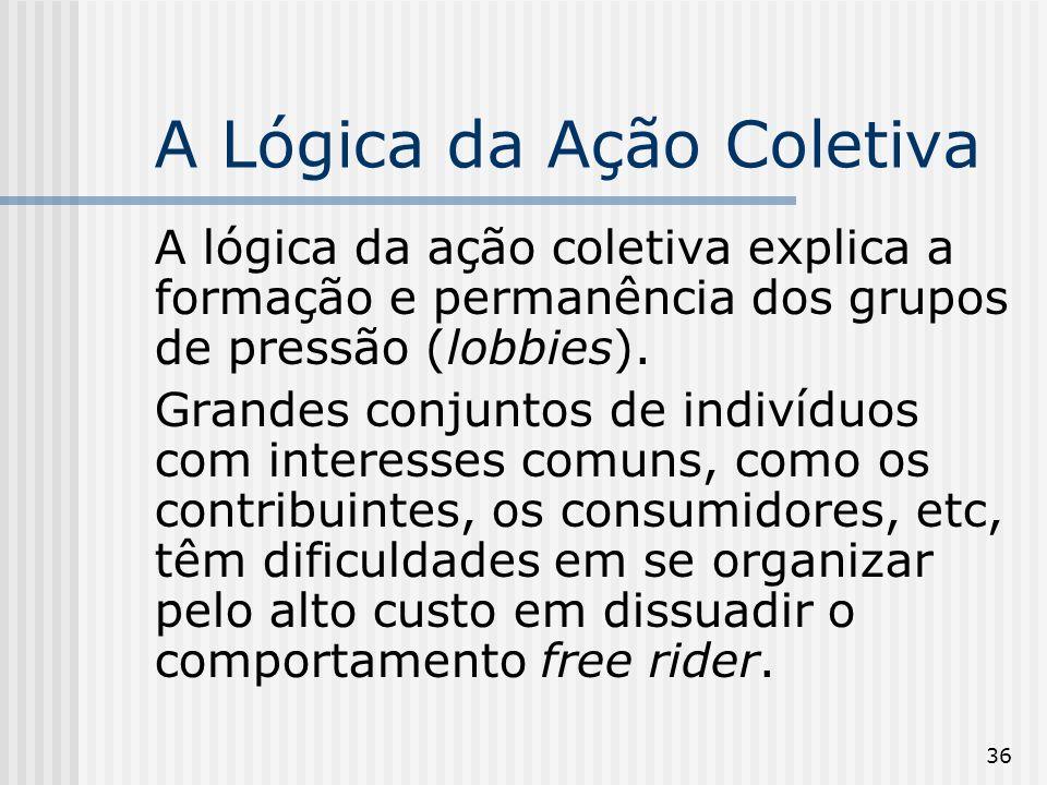36 A Lógica da Ação Coletiva A lógica da ação coletiva explica a formação e permanência dos grupos de pressão (lobbies). Grandes conjuntos de indivídu