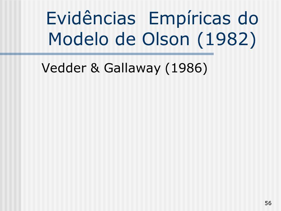 56 Evidências Empíricas do Modelo de Olson (1982) Vedder & Gallaway (1986)