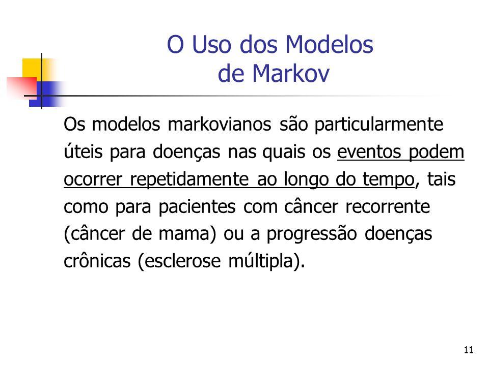 11 O Uso dos Modelos de Markov Os modelos markovianos são particularmente úteis para doenças nas quais os eventos podem ocorrer repetidamente ao longo do tempo, tais como para pacientes com câncer recorrente (câncer de mama) ou a progressão doenças crônicas (esclerose múltipla).