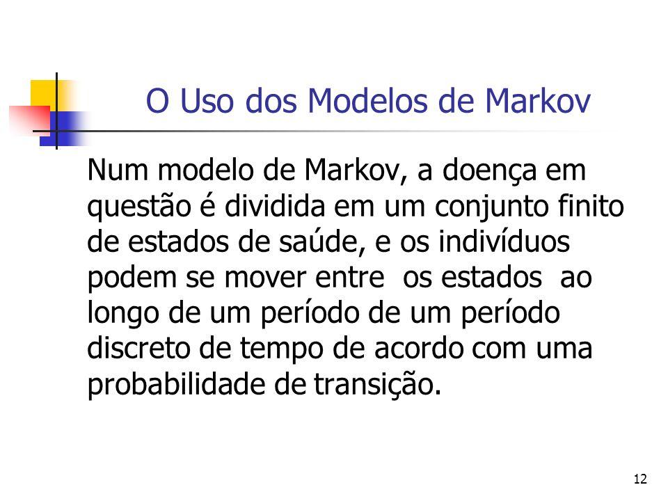 12 O Uso dos Modelos de Markov Num modelo de Markov, a doença em questão é dividida em um conjunto finito de estados de saúde, e os indivíduos podem se mover entre os estados ao longo de um período de um período discreto de tempo de acordo com uma probabilidade de transição.