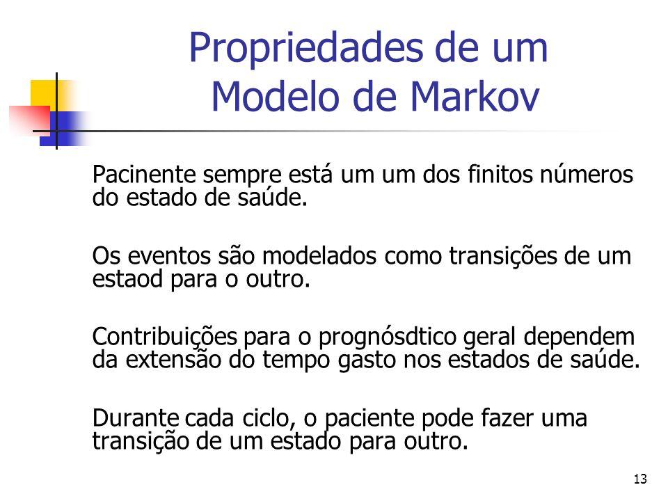 13 Propriedades de um Modelo de Markov Pacinente sempre está um um dos finitos números do estado de saúde.
