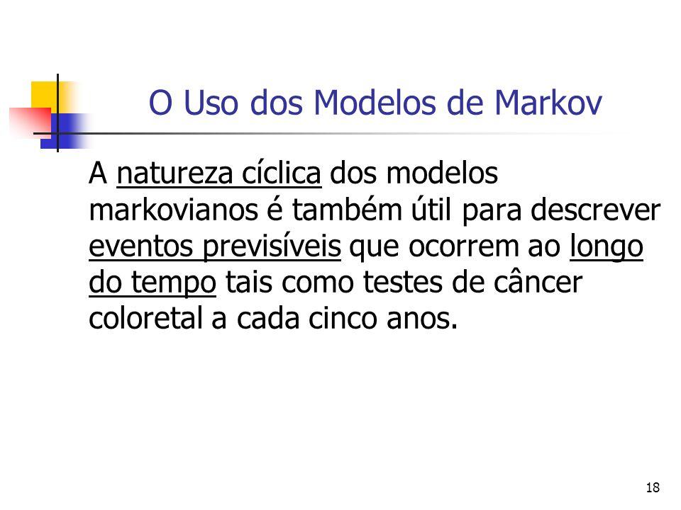 18 O Uso dos Modelos de Markov A natureza cíclica dos modelos markovianos é também útil para descrever eventos previsíveis que ocorrem ao longo do tempo tais como testes de câncer coloretal a cada cinco anos.