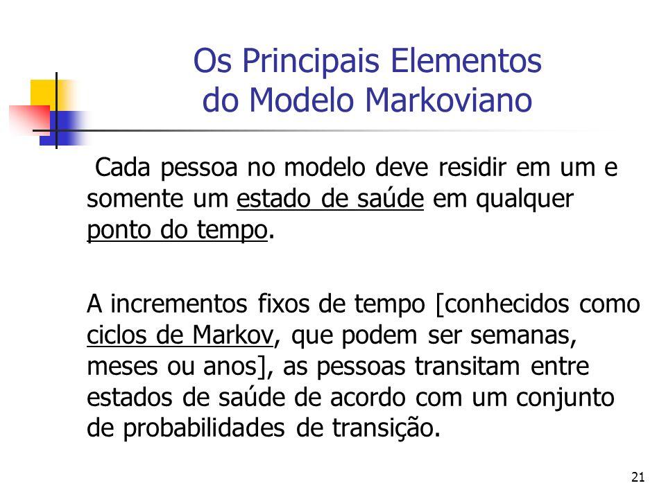 21 Os Principais Elementos do Modelo Markoviano Cada pessoa no modelo deve residir em um e somente um estado de saúde em qualquer ponto do tempo.