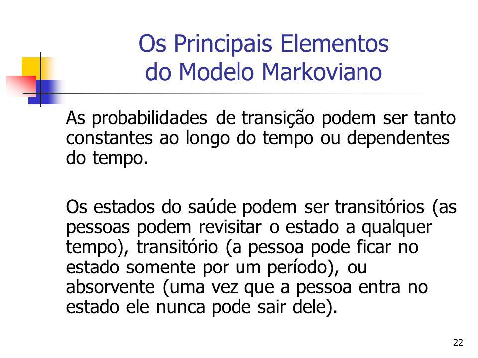 22 Os Principais Elementos do Modelo Markoviano As probabilidades de transição podem ser tanto constantes ao longo do tempo ou dependentes do tempo.