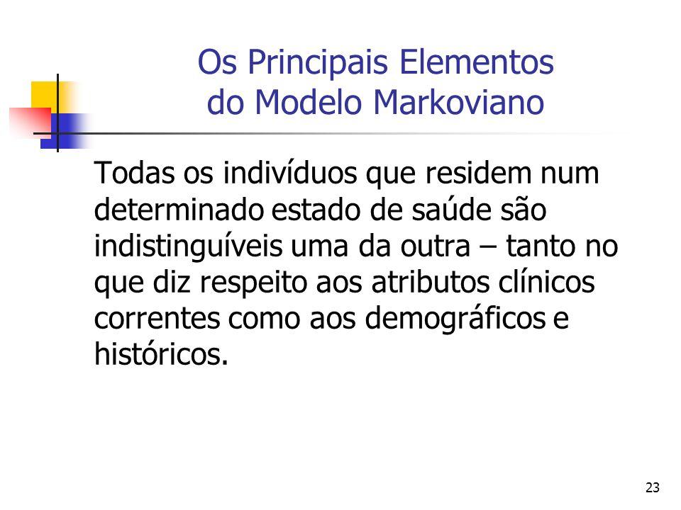 23 Os Principais Elementos do Modelo Markoviano Todas os indivíduos que residem num determinado estado de saúde são indistinguíveis uma da outra – tanto no que diz respeito aos atributos clínicos correntes como aos demográficos e históricos.